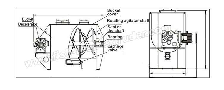 structure_of_fish_feed_mixer